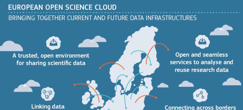 Eén open science cloud voor Europa