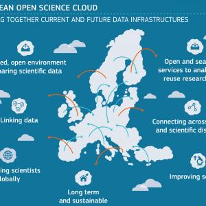 Volgende fase voor één Europese data-infrastructuur