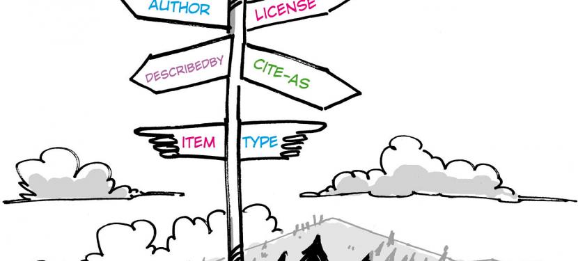 FAIR Signposting biedt online navigatiehulp voor bots